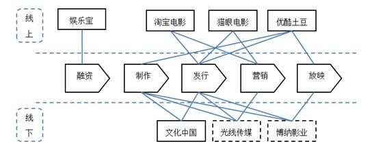 电路 电路图 电子 设计 素材 原理图 544_230